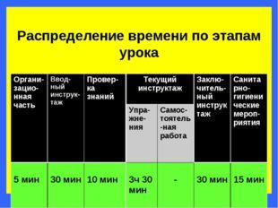 * Распределение времени по этапам урока Органи-зацио-нная часть Ввод-ный инс