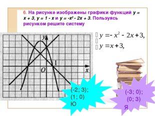 6. На рисунке изображены графики функций у = х + 3, у = 1 - х и у = -х2 - 2х