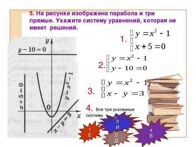 5. На рисунке изображена парабола и три прямые. Укажите систему уравнений, ко...