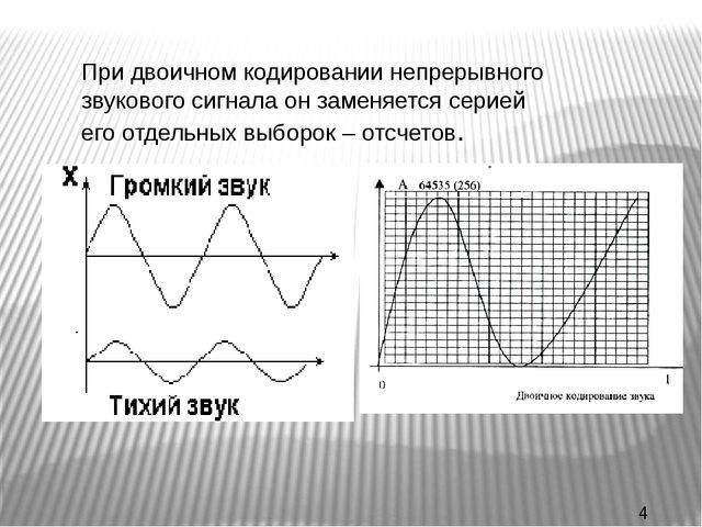 При двоичном кодировании непрерывного звукового сигнала он заменяется серией...