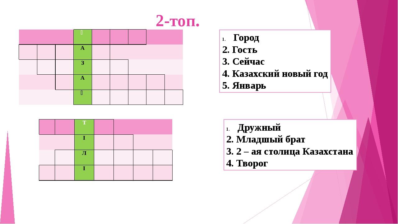 2-топ. Город 2. Гость 3. Сейчас 4. Казахский новый год 5. Январь Дружный 2. М...
