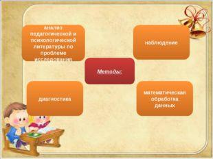 Методы: математическая обработка данных диагностика анализ педагогической и п