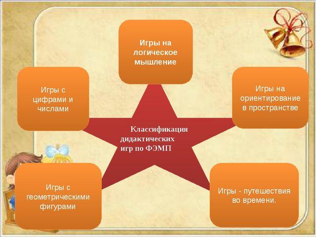 Классификация дидактических игр по ФЭМП Игры с цифрами и числами Игры на ори...
