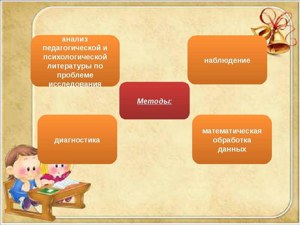 Методы: математическая обработка данных диагностика анализ педагогической и п...