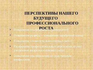 ПЕРСПЕКТИВЫ НАШЕГО БУДУЩЕГО ПРОФЕССИОНАЛЬНОГО РОСТА Повышение квалификации (