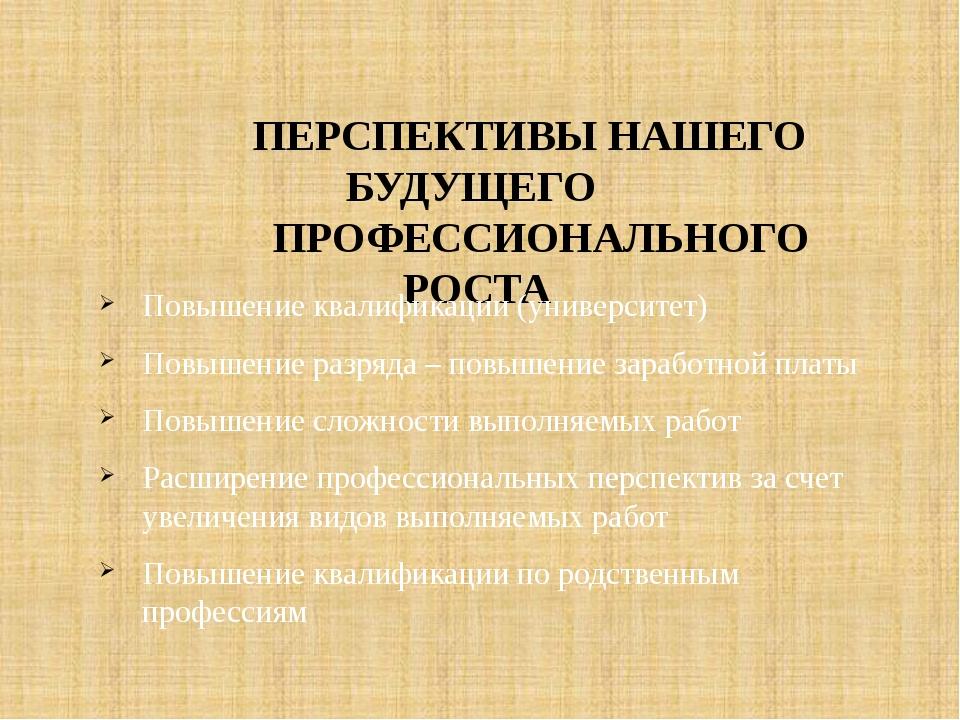 ПЕРСПЕКТИВЫ НАШЕГО БУДУЩЕГО ПРОФЕССИОНАЛЬНОГО РОСТА Повышение квалификации (...