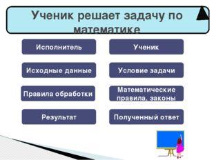 Исполнитель Ученик Исходные данные Условие задачи Правила обработки Математи