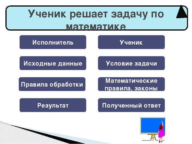 Исполнитель Ученик Исходные данные Условие задачи Правила обработки Математи...