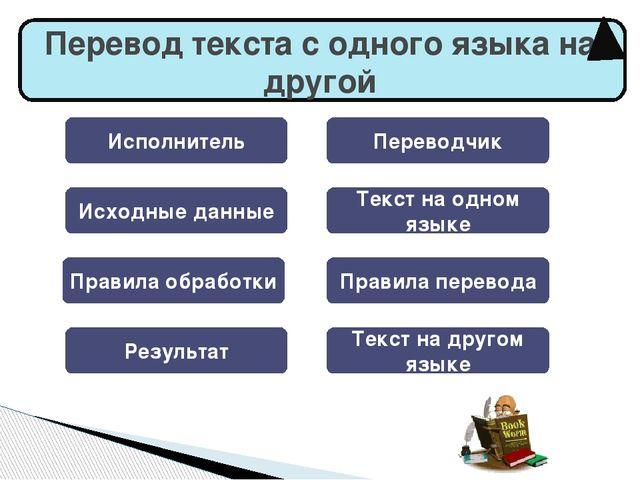 Исполнитель Переводчик Исходные данные Текст на одном языке Правила обработк...