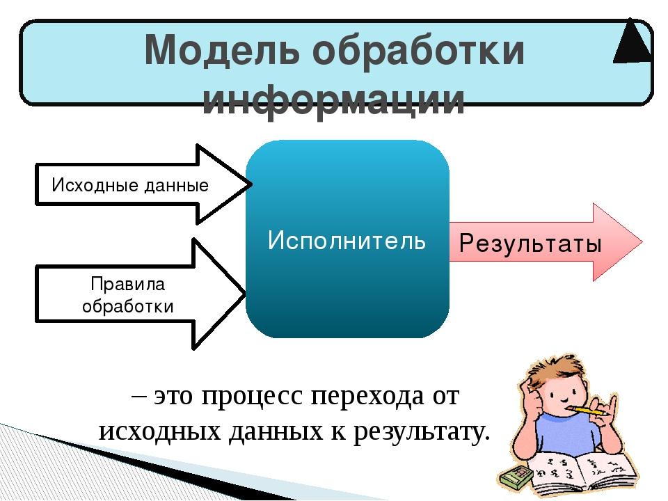 Правила обработки Результаты Исполнитель Исходные данные – это процесс перехо...