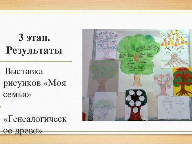 3 этап. Результаты Выставка рисунков «Моя семья» «Генеалогическое древо»