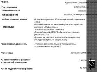 Ф.И.О. Куренбаева Гульзейнеп Искаковна Год рождения 23.01.1954 год Национальн