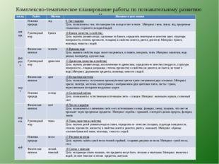 Комплексно-тематическое планирование работы по познавательному развитию на II