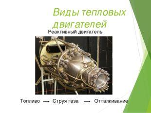 Виды тепловых двигателей Реактивный двигатель Топливо Струя газа Отталкивание