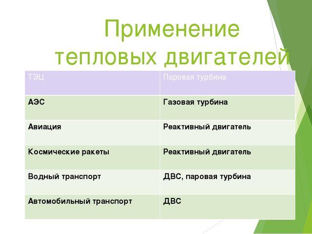 Применение тепловых двигателей ТЭЦ Паровая турбина АЭС Газовая турбина Авиаци...