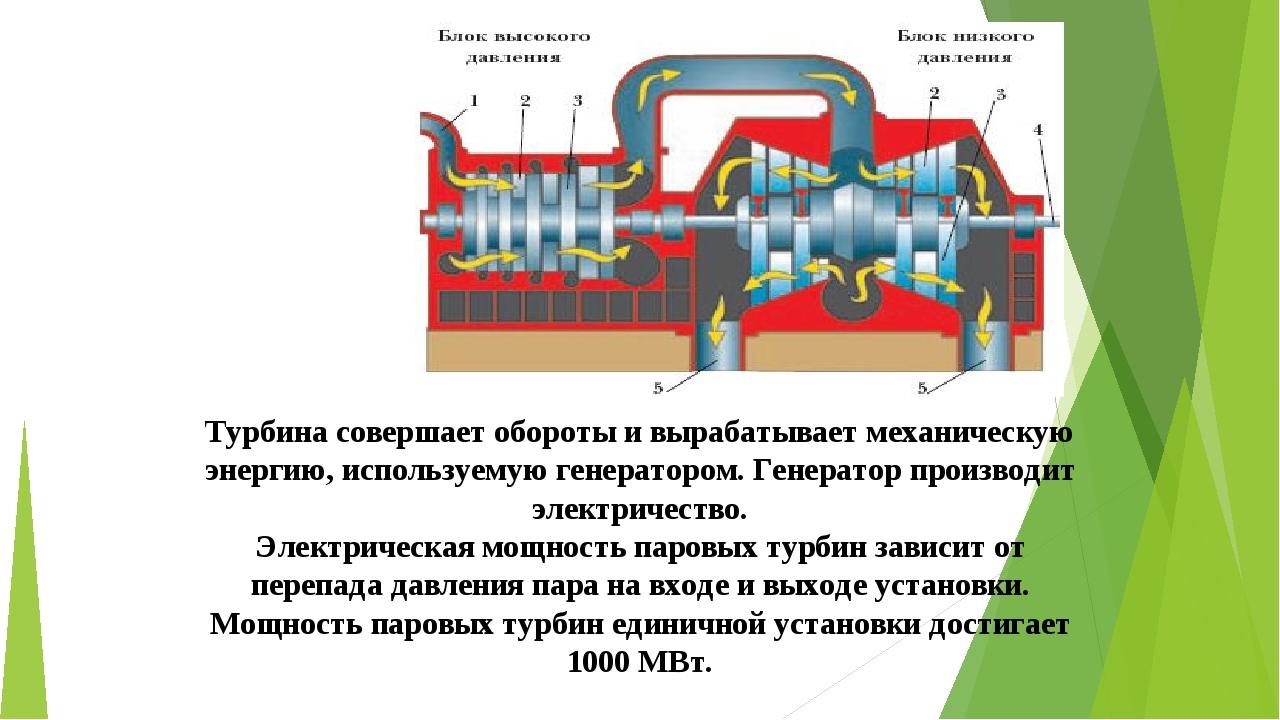 Турбина совершает обороты и вырабатывает механическую энергию, используемую г...