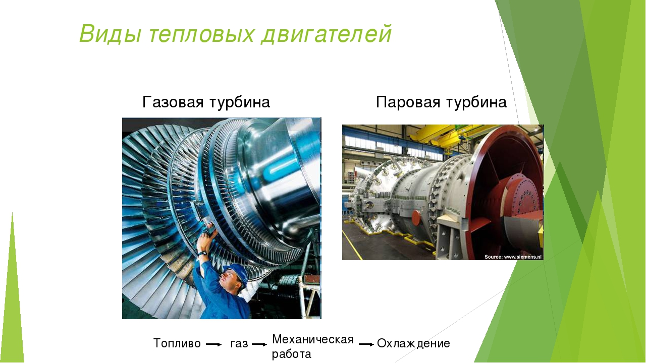 Виды тепловых двигателей Газовая турбина Паровая турбина Топливо газ Механиче...