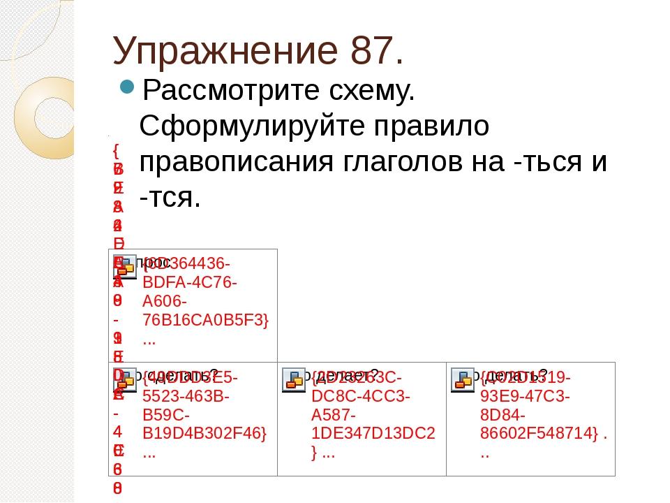 Упражнение 87. Рассмотрите схему. Сформулируйте правило правописания глаголов...