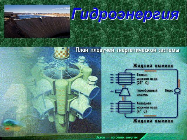 * энергия падения воды энергия течений