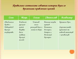 .  Правильно соотнесите события истории Руси со временами правления князей