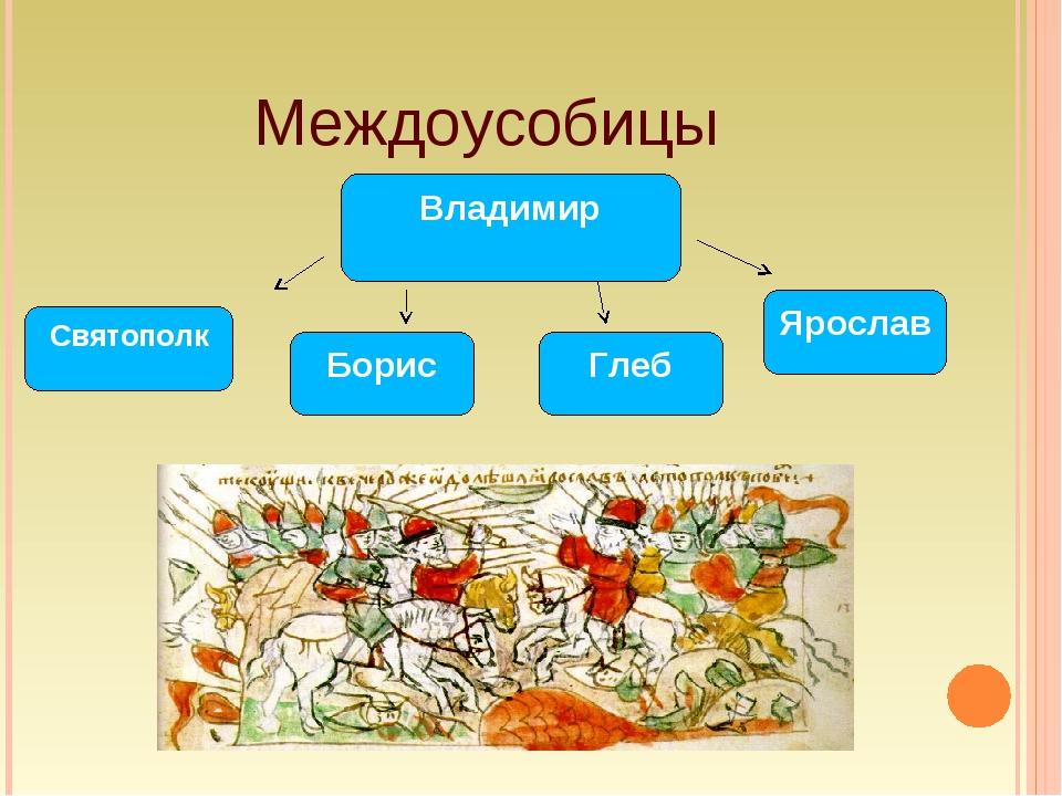 Междоусобицы Владимир Святополк Ярослав Борис Глеб