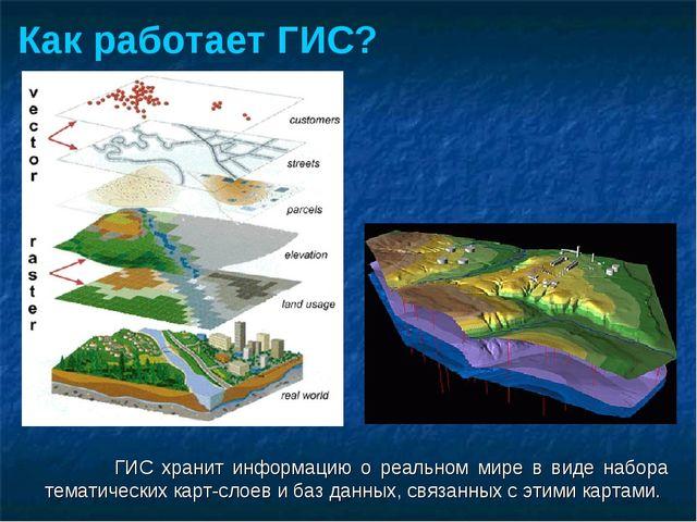 ГИС хранит информацию о реальном мире в виде набора тематических карт-слоев...