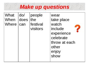 Make up questions What When Where 	do/ does can	people the festival visitors