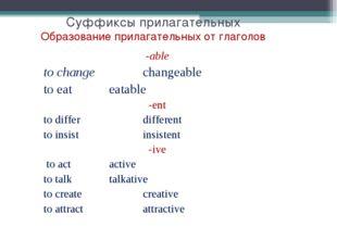 Суффиксы прилагательных Образование прилагательных от глаголов -able to chang
