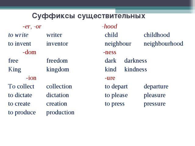 Суффиксы существительных -er, -or -hood to writewriterchildchildhood to...