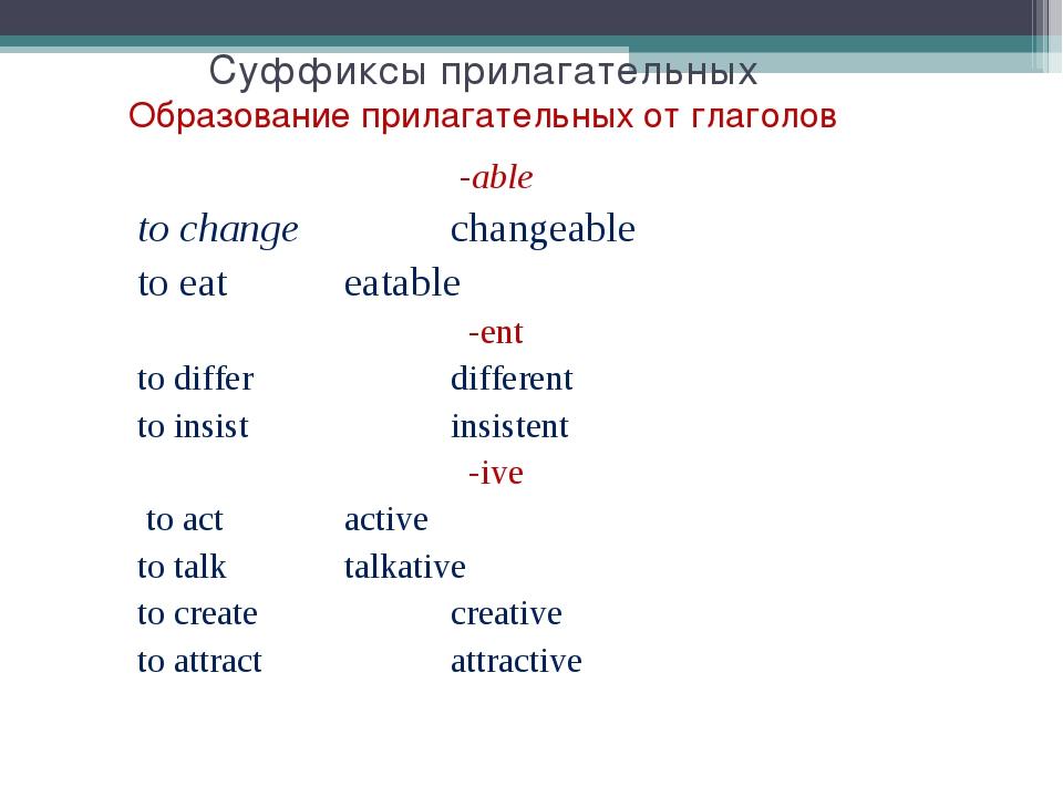 Суффиксы прилагательных Образование прилагательных от глаголов -able to chang...