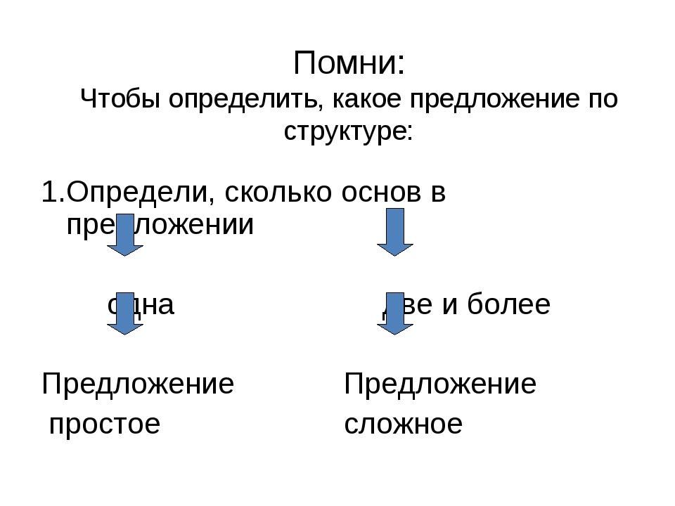Помни: Чтобы определить, какое предложение по структуре: 1.Определи, сколько...
