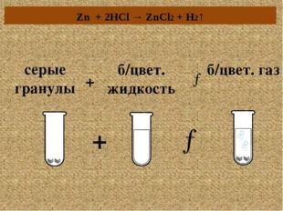 серые гранулы + б/цвет. жидкость → б/цвет. газ → + Zn + 2HCl → ZnCl2 + H2↑