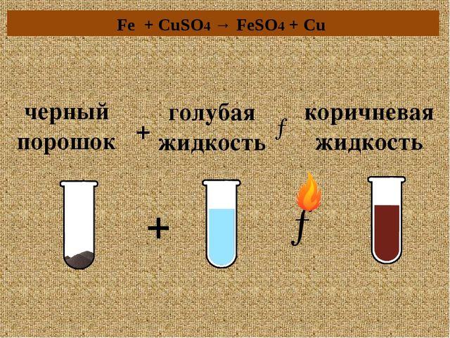 черный порошок + голубая жидкость → коричневая жидкость → + Fe + CuSO4 → FeSO...