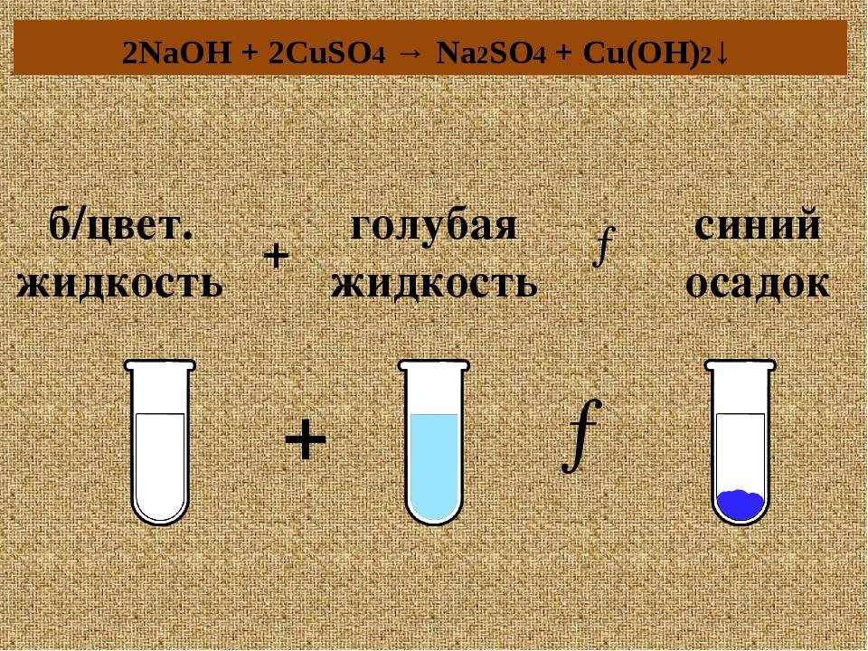 голубая жидкость + б/цвет. жидкость → синий осадок → + 2NaOH + 2CuSO4 → Na2SO...