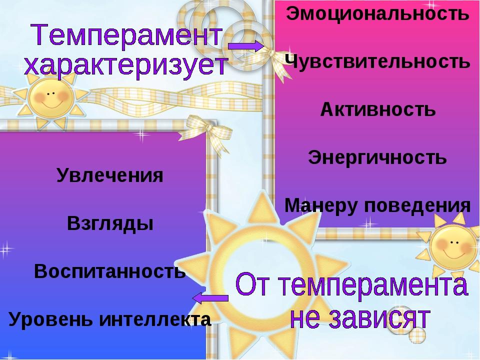 Увлечения Взгляды Воспитанность Уровень интеллекта Эмоциональность Чувствите...