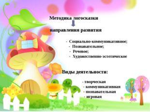Методика логосказки направления развития - Социально-коммуникативное; - Позн