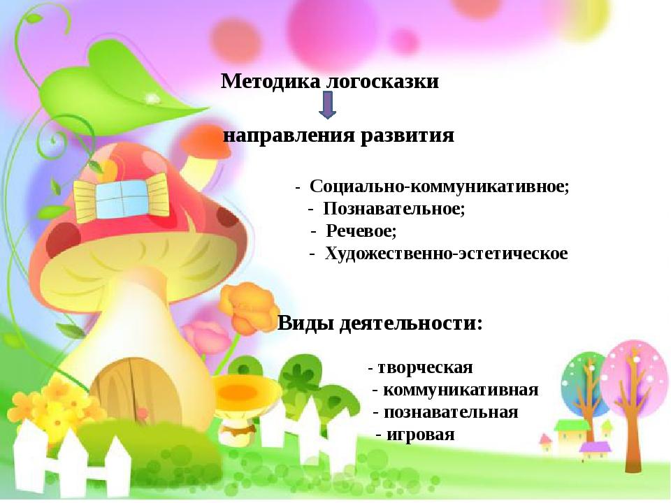 Методика логосказки направления развития - Социально-коммуникативное; - Позн...