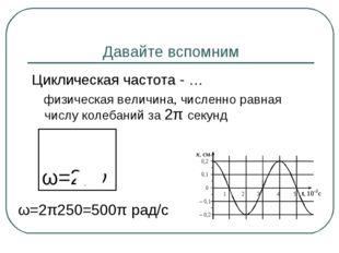 Давайте вспомним Циклическая частота - … физическая величина, численно равная