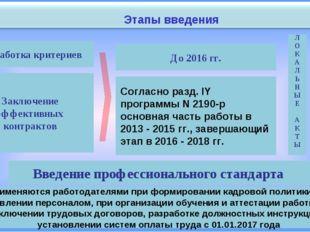 До 2016 гг. Введение профессионального стандарта Разработка критериев Согласн