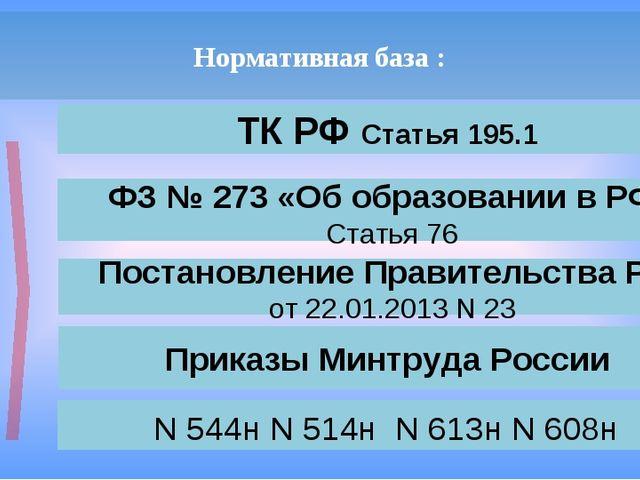 Нормативная база : ТК РФ Статья 195.1 П Р О Ф С Т А Н Д А Р Т ФЗ № 273 «Об об...