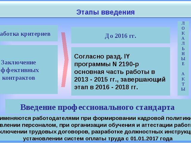 До 2016 гг. Введение профессионального стандарта Разработка критериев Согласн...