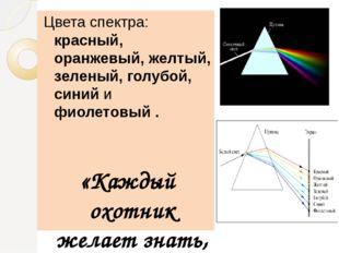 Цвета спектра: красный, оранжевый, желтый, зеленый, голубой, синий и фиолетов