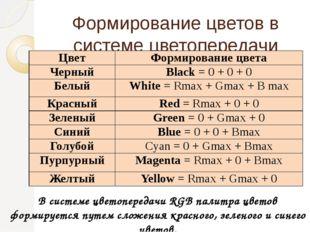 Формирование цветов в системе цветопередачи RGB В системе цветопередачи RGB п