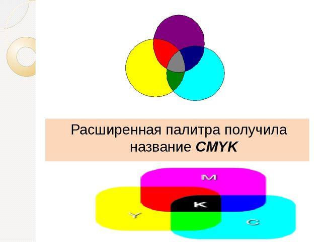 Расширенная палитра получила название CMYK