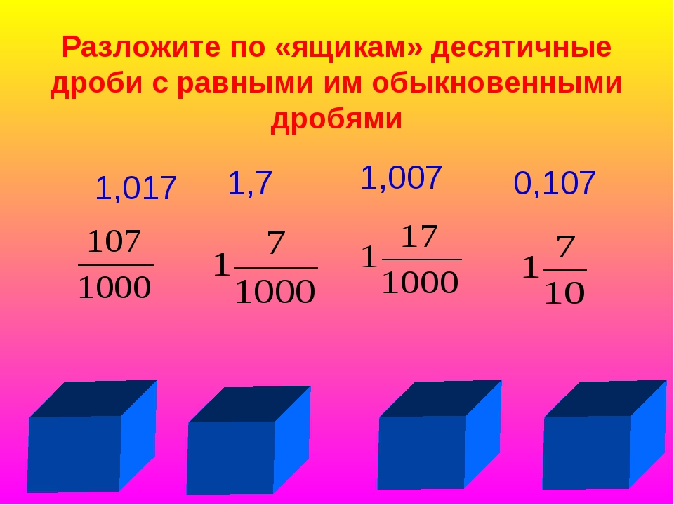 Разложите по «ящикам» десятичные дроби с равными им обыкновенными дробями 1,0...
