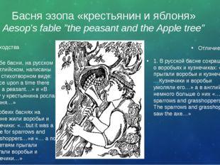 """Басня эзопа «крестьянин и яблоня» Aesop's fable """"the peasant and the Apple tr"""