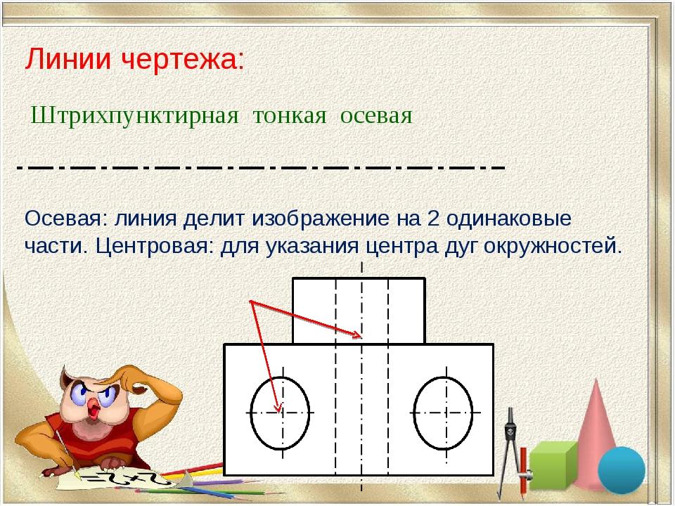 Осевая: линия делит изображение на 2 одинаковые части. Центровая: для указани...