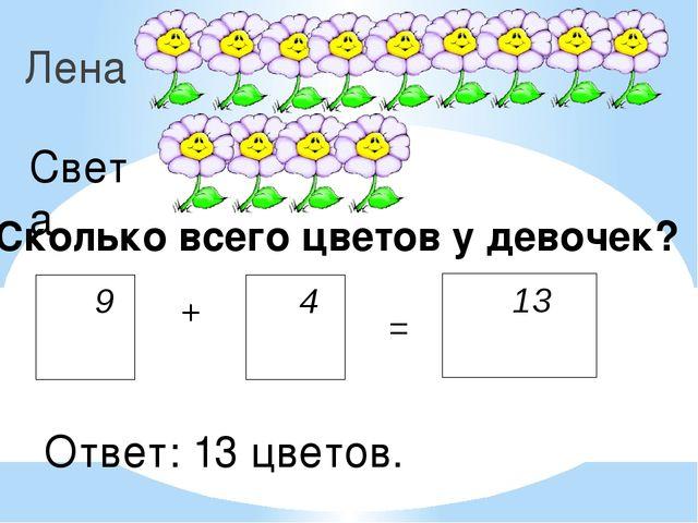 Сколько всего цветов у девочек? Лена Света 9 + 4 13 = Ответ: 13 цветов.