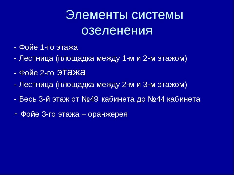 Элементы системы озеленения - Фойе 1-го этажа - Лестница (площадка между 1-м...