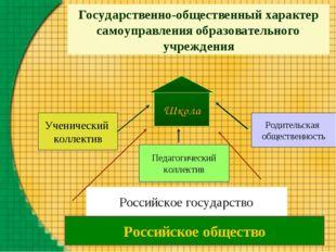 Государственно-общественный характер самоуправления образовательного учрежден